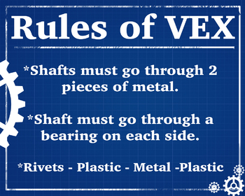 Rules of Vex Poster