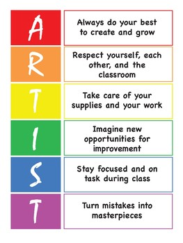 Rules of an Artist