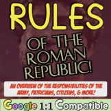 Rules of Roman Republic: Overview of Consuls, Slaves, Legions in Roman Republic!