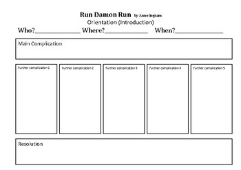 Run Damon Run by Anne Ingram Narrative Structure Activity Sheet
