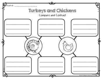 Run, Turkey, Run! Craft and Activities