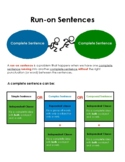 Run-on Sentence instruction (ties into Hochman Method, the Writing Revolution)
