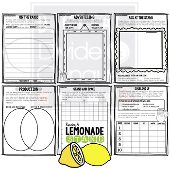 Project Based Learning for Math and ELA. Running A Lemonade Stand! (PBL)