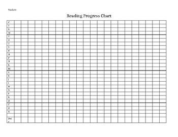 Running Record Chart