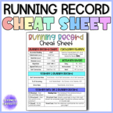 Running Record Cheat Sheet