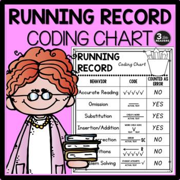 Running Record Coding Sheet  {FREEBIE}