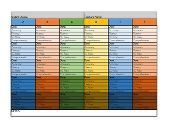 Running Record Progress Monitoring Sheet