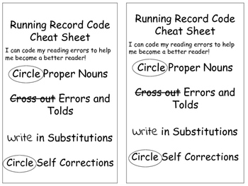 Running Record Student Cheat Sheet by Mary Sheedy | TpT
