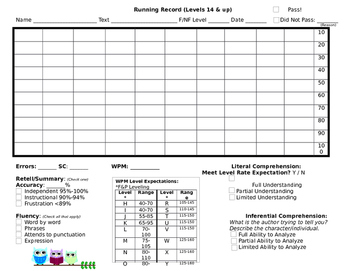 Running Record Template: Use with any book!