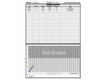 Running Record Tracker - 1st Grade DRA