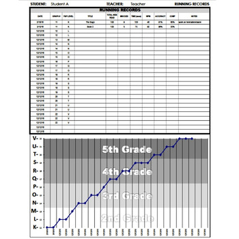 Running Record Tracker - 2nd through 5th grade Guided Reading Levels
