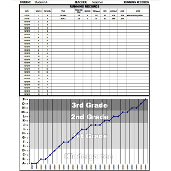 Running Record Tracker - K through 3rd grade Guided Reading Levels