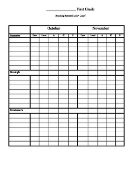 Running Record Tracking Sheet