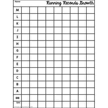 Running Records Data Tracker & Student Growth Tracker