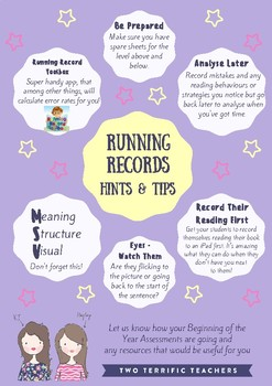 Running Records - Hints and Tips