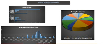 Running Records Levels- Student Data Tracker