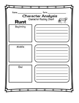 Runt - Literature Guide for Common Core Standards ELA