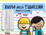 Ruote delle tabelline - Multiplication wheels