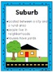 Rural, Suburb, Urban Areas Foldable and Activities