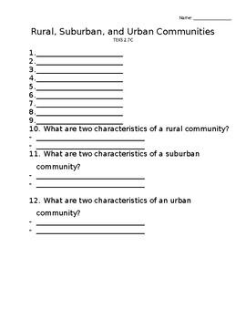Rural, Suburban, & Urban Communities Assessment - For use w/ PowerPoint Slides
