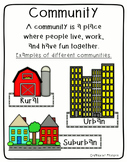 Rural, Urban, Suburban Communities Poster