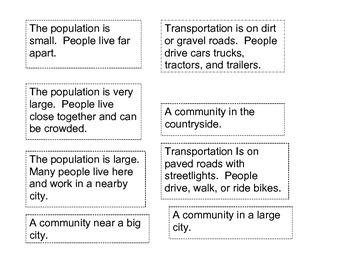 Rural, Urban, Suburban Cut-N-Paste