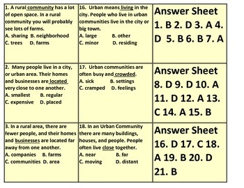 Rural Urban Suburban Synonym Task Cards 30 Cards By Task Cards King