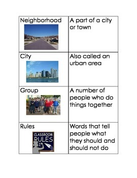 Rural, Urban, Suburban Unit
