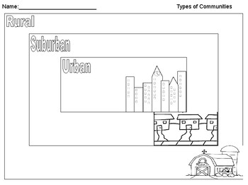 Rural, Urban and Suburban Communities