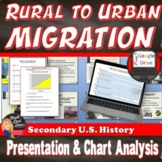 Rural to Urban Migration - Industrial Revolution Lecture (Print and Digital