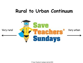 Rural to urban change Lesson plan and Worksheets