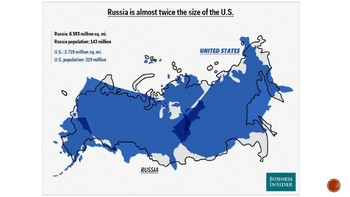 Russia - Background Information
