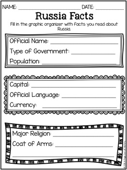 Russia Country Social Studies Complete Unit
