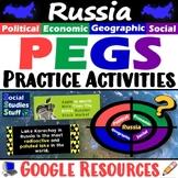 Russia PEGS Factors Interactive, Digital Lesson for Google Classroom