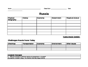 Russia Power Point Graphic Organizer
