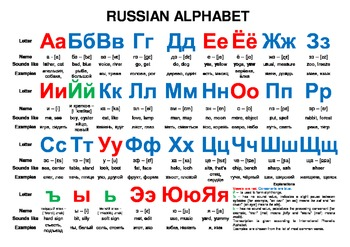 Nerdy image in russian alphabet printable