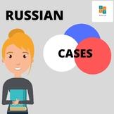 Russian Cases (nouns)