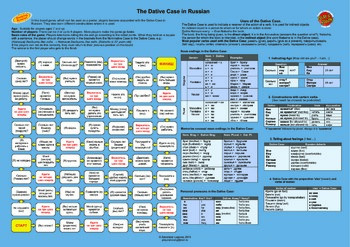 Russian Dative Case Board Game