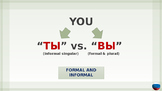 Russian Language Video Tutorial - ТЫ vs. ВЫ