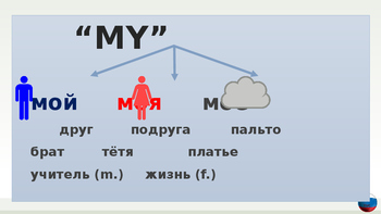 "Russian Language Video Tutorial - Introduction of ""МОЙ"" - MY"