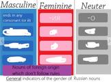 Russian Noun Gender Endings