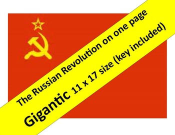Russian Revolution Graphic Organizer  11 x 17  & study questions & answer key