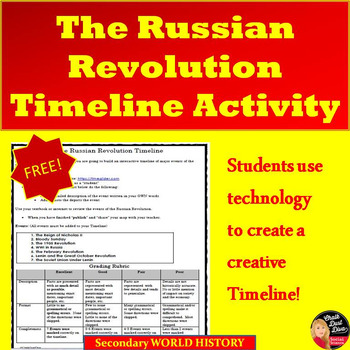 russian revolution interactive timeline project world history free