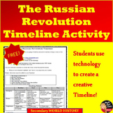 Russian Revolution Interactive Timeline Project (World His