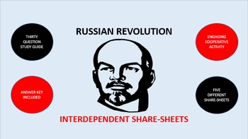 Russian Revolution: Interdependent Share-Sheets Activity