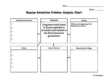 Russian Revolution Problem Analysis Chart Graphic Organizer