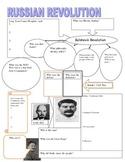 Russian Revolution Review Sheet