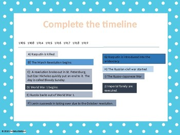 Russian Revolution Review Timeline