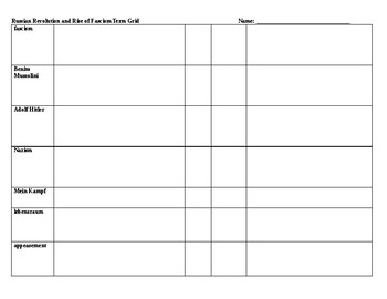 Russian Revolution and Rise of Fascism Term Grid
