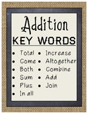 Rustic Burlap & Chalkboard Addition and Subtraction Key Words Posters